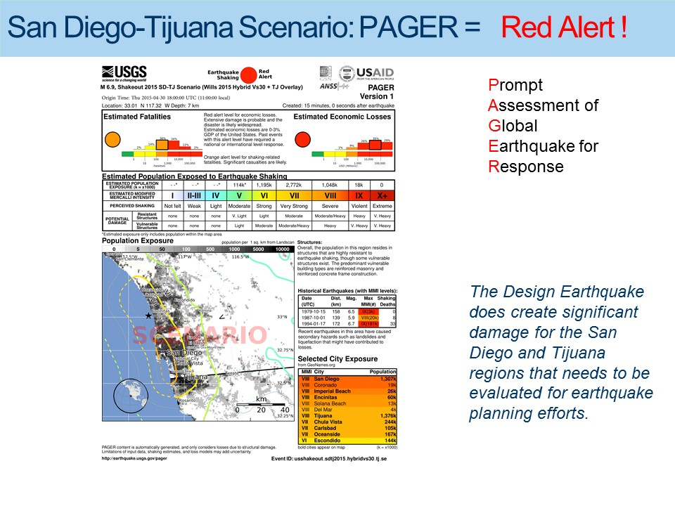 San Diego-Tijuana Earthquake Scenario PAGER Report